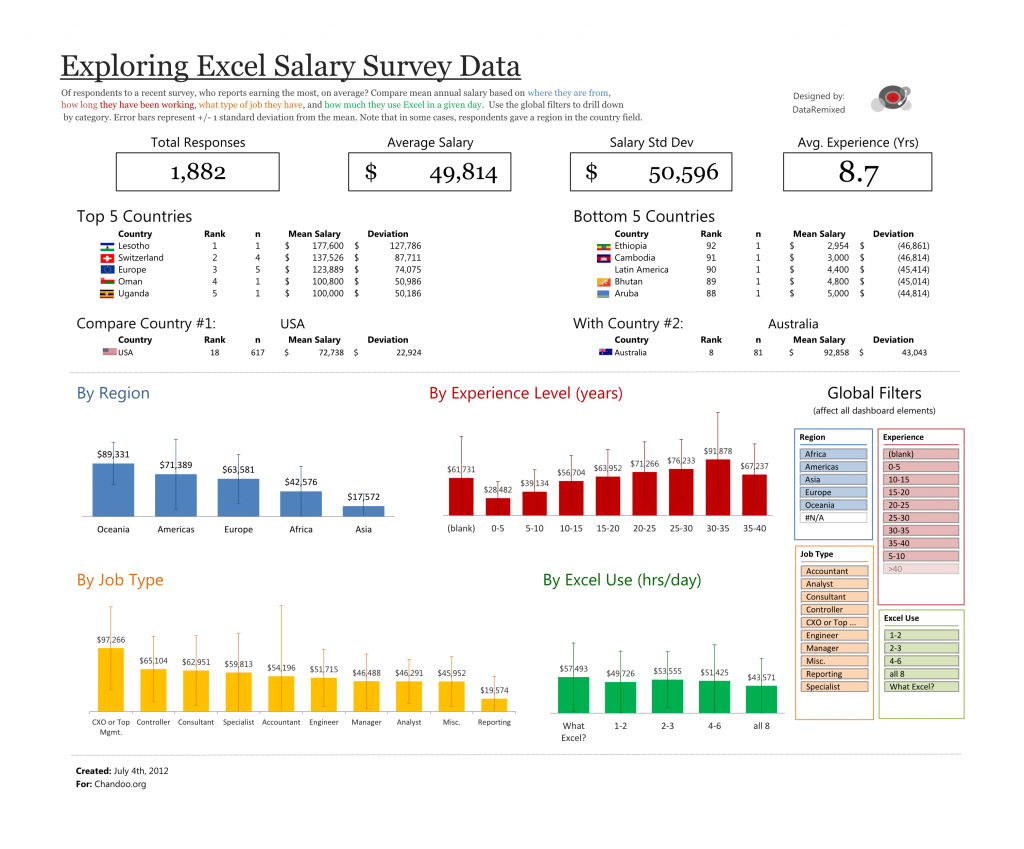 Exploring survey data with excel dataremixed for Excel 2010 survey template
