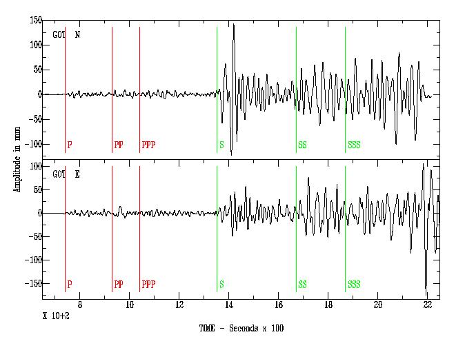 1906_San_Francisco_earthquake_seismograph